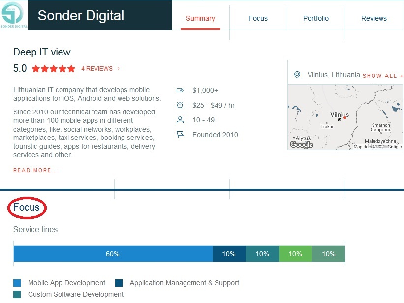 Focus of software development company Clutch